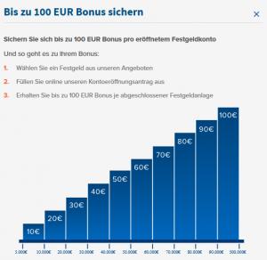 vaba-banka-bonus